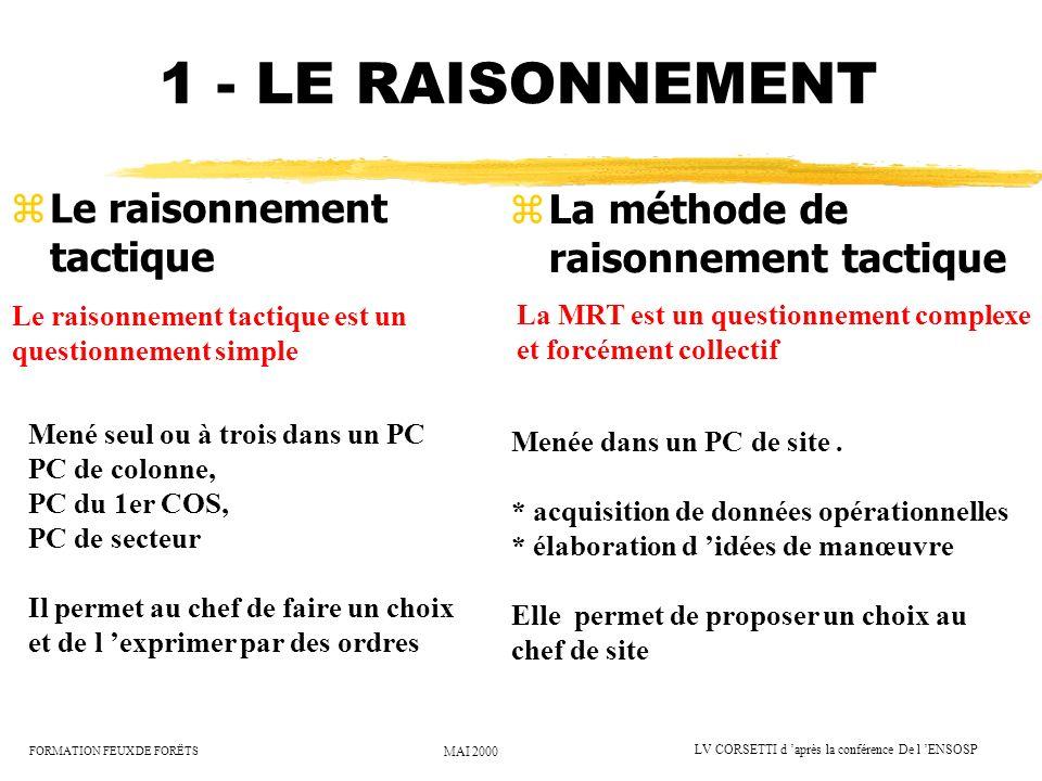 FORMATION FEUX DE FORËTS MAI 2000 LV CORSETTI d après la conférence De l ENSOSP 1 - LE RAISONNEMENT zLe raisonnement tactique zLa méthode de raisonnem