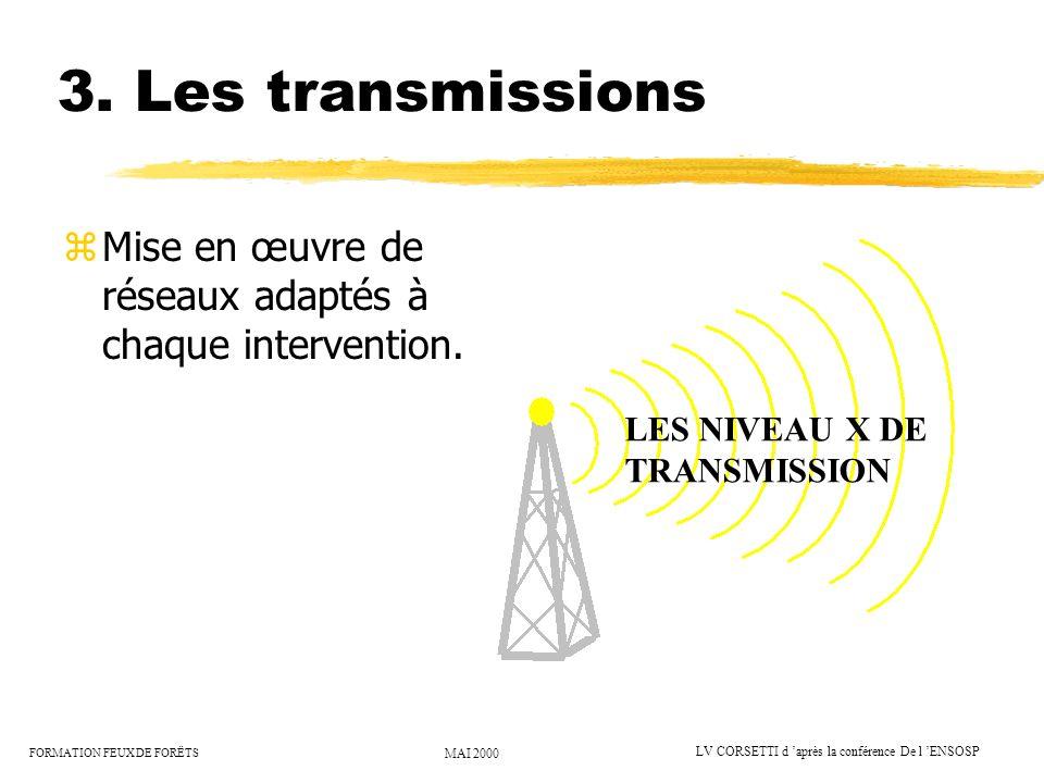 FORMATION FEUX DE FORËTS MAI 2000 LV CORSETTI d après la conférence De l ENSOSP 3. Les transmissions zMise en œuvre de réseaux adaptés à chaque interv