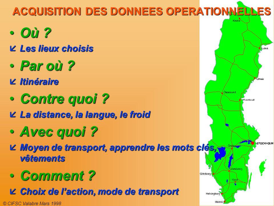 ACQUISITION DES DONNEES OPERATIONNELLES Où ?Où ? Les lieux choisis Les lieux choisis Par où ?Par où ? Itinéraire Itinéraire Contre quoi ?Contre quoi ?