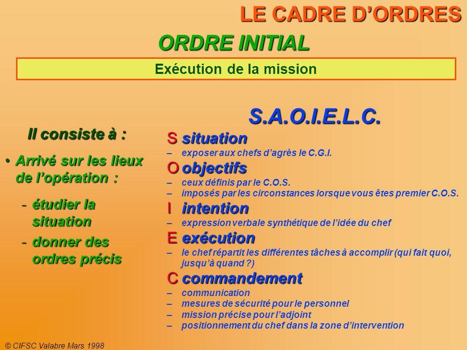 © CIFSC Valabre Mars 1998 LE CADRE DORDRES S.A.O.I.E.L.C. situation situation –exposer aux chefs dagrès le C.G.I. objectifs objectifs –ceux définis pa