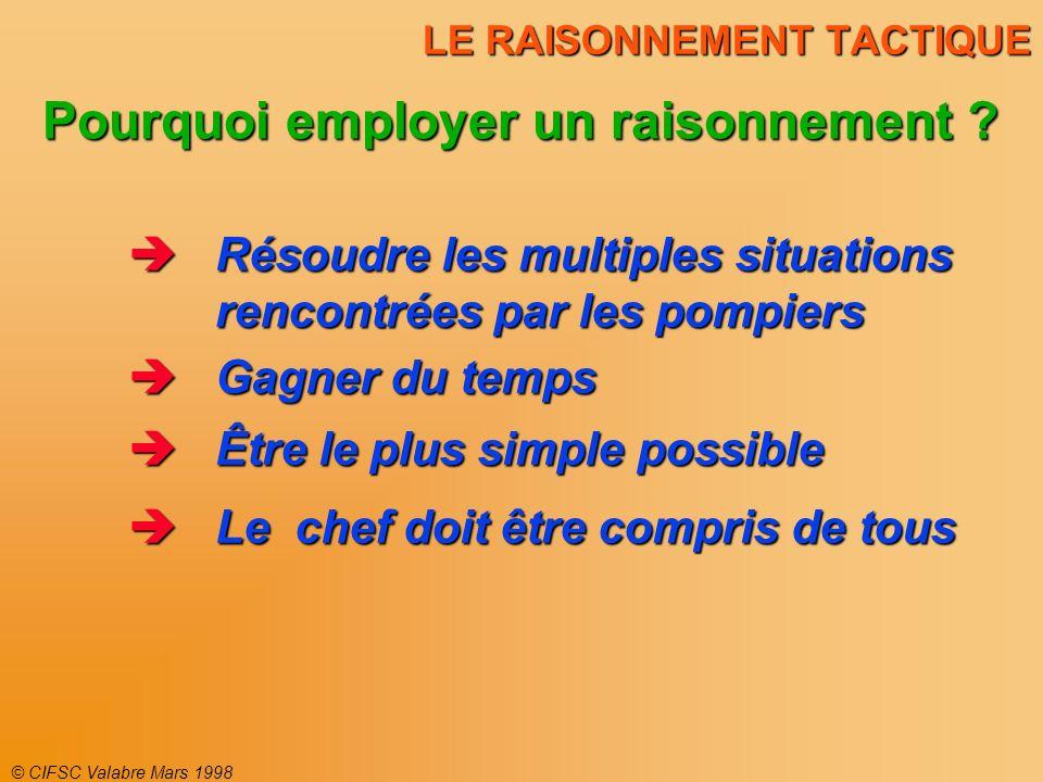 © CIFSC Valabre Mars 1998 LE RAISONNEMENT TACTIQUE Optimiser les prises de décisions LOGIQUELOGIQUEDYNAMIQUEDYNAMIQUE
