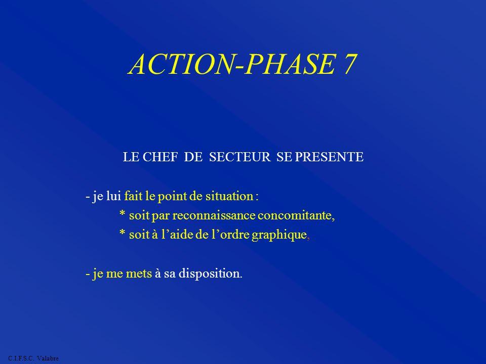 C.I.F.S.C. Valabre ACTION-PHASE 7 LE CHEF DE SECTEUR SE PRESENTE - je lui fait le point de situation : * soit par reconnaissance concomitante, * soit