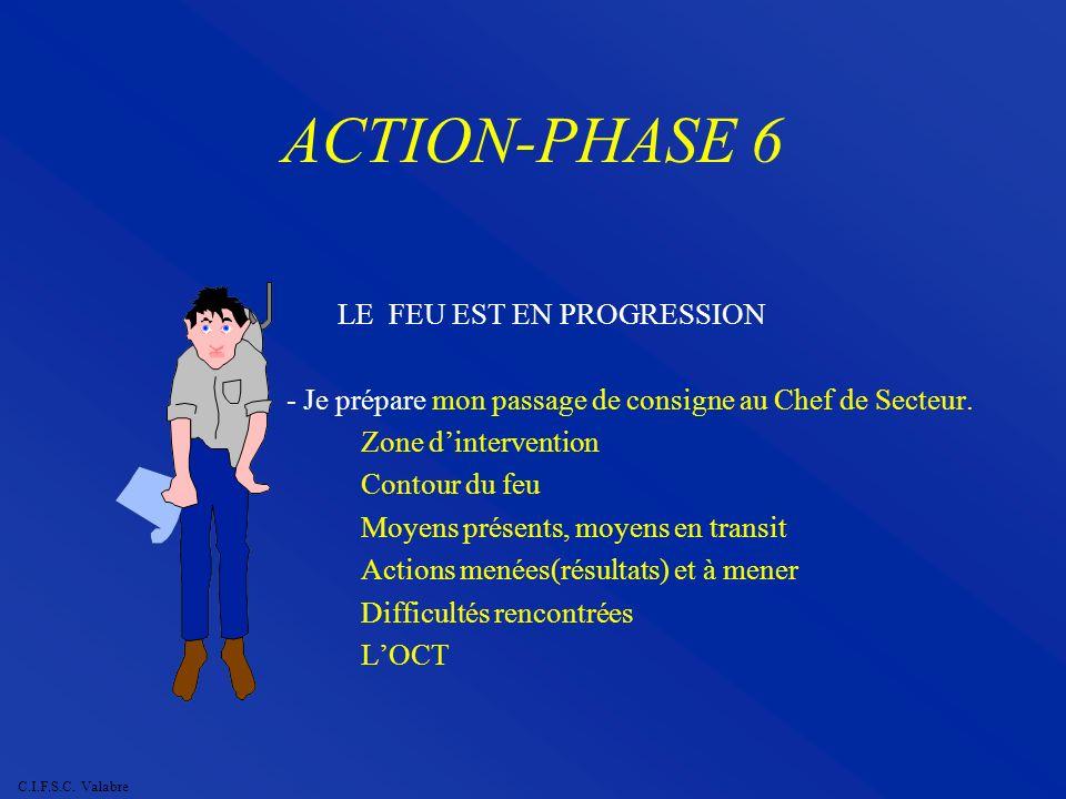 C.I.F.S.C. Valabre ACTION-PHASE 6 LE FEU EST EN PROGRESSION - Je prépare mon passage de consigne au Chef de Secteur. Zone dintervention Contour du feu