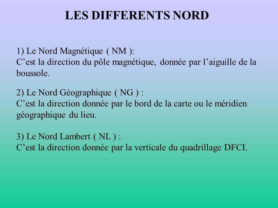 LES DIFFERENTS NORD 1) Le Nord Magnétique ( NM ): Cest la direction du pôle magnétique, donnée par laiguille de la boussole. 2) Le Nord Géographique (