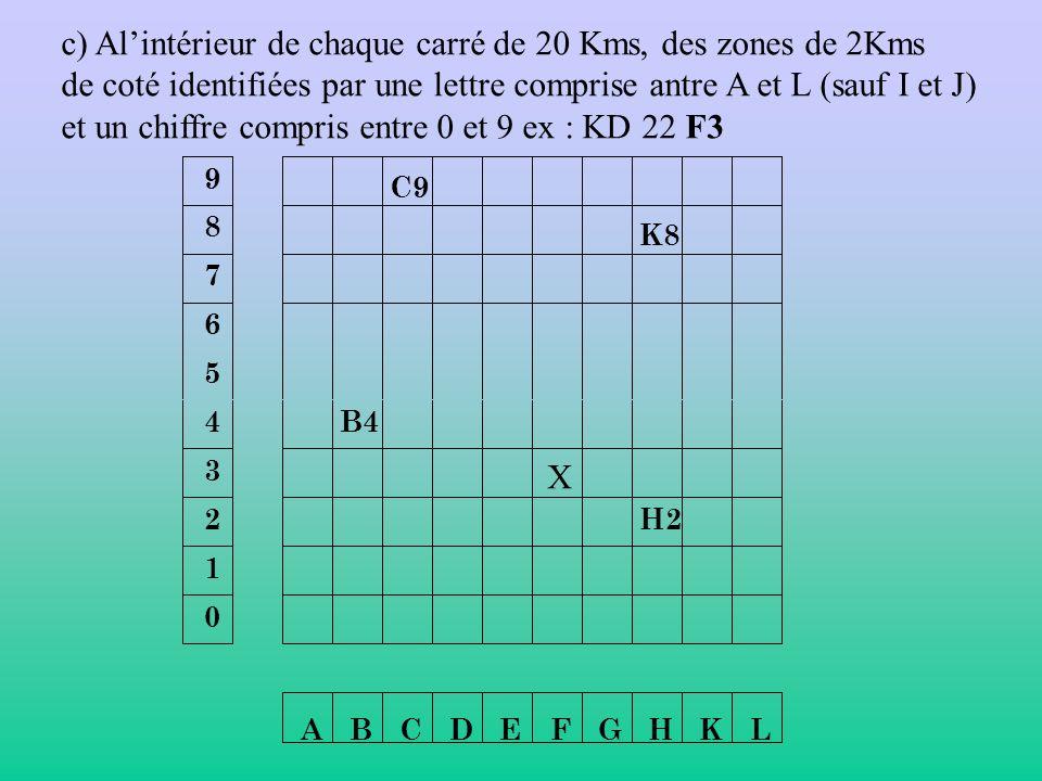 c) Alintérieur de chaque carré de 20 Kms, des zones de 2Kms de coté identifiées par une lettre comprise antre A et L (sauf I et J) et un chiffre compr