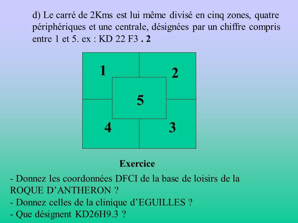 d) Le carré de 2Kms est lui même divisé en cinq zones, quatre périphériques et une centrale, désignées par un chiffre compris entre 1 et 5. ex : KD 22