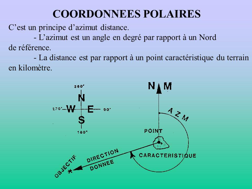 COORDONNEES POLAIRES Cest un principe dazimut distance. - Lazimut est un angle en degré par rapport à un Nord de référence. - La distance est par rapp