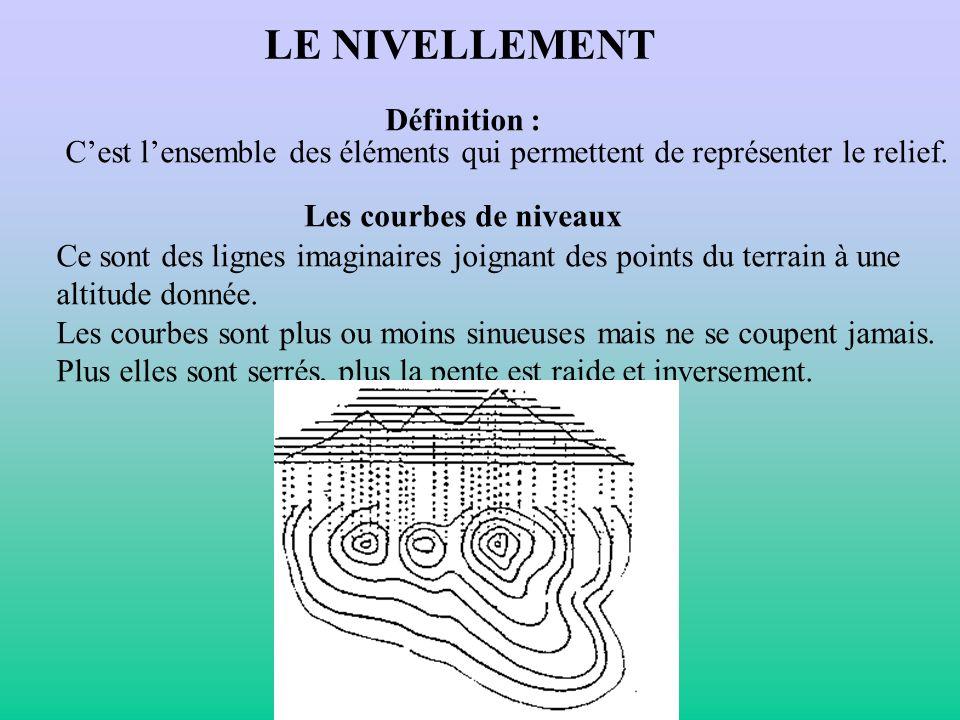 LE NIVELLEMENT Définition : Cest lensemble des éléments qui permettent de représenter le relief. Les courbes de niveaux Ce sont des lignes imaginaires