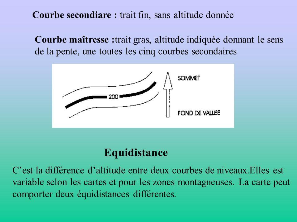 Courbe secondiare : trait fin, sans altitude donnée Courbe maîtresse :trait gras, altitude indiquée donnant le sens de la pente, une toutes les cinq c