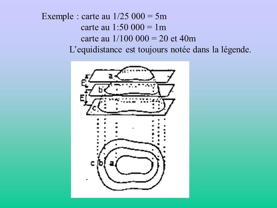 Exemple : carte au 1/25 000 = 5m carte au 1:50 000 = 1m carte au 1/100 000 = 20 et 40m Lequidistance est toujours notée dans la légende.