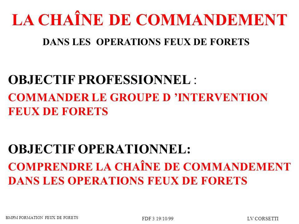 BMPM FORMATION FEUX DE FORETS FDF 3 19/10/99LV CORSETTI LA CHAÎNE DE COMMANDEMENT DANS LES OPERATIONS FEUX DE FORETS OBJECTIF PROFESSIONNEL : COMMANDE