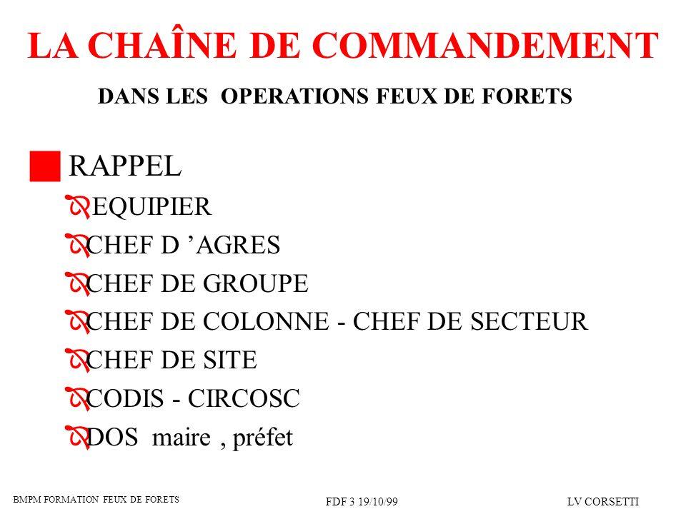 BMPM FORMATION FEUX DE FORETS FDF 3 19/10/99LV CORSETTI LA CHAÎNE DE COMMANDEMENT DANS LES OPERATIONS FEUX DE FORETS RAPPEL EQUIPIER CHEF D AGRES CHEF