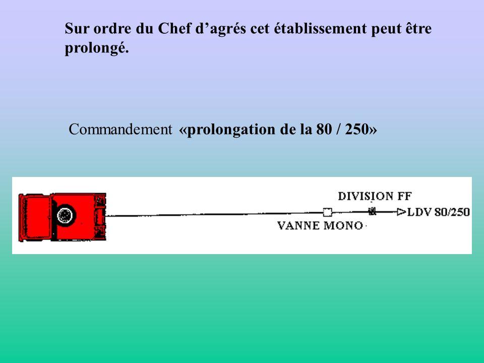 2) La lance du dévidoir tournant de 45 (LDV 80 / 250) Utilisation : en phase offensive ou défensive, elle doit être choisie en priorité en feux de for