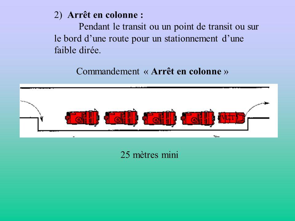 III. Larrêt en ligne ou en colonne : 1) Arrêt en ligne : Point de transit ou pendant un stationnement prologé, le groupe peut être amené à se garer da