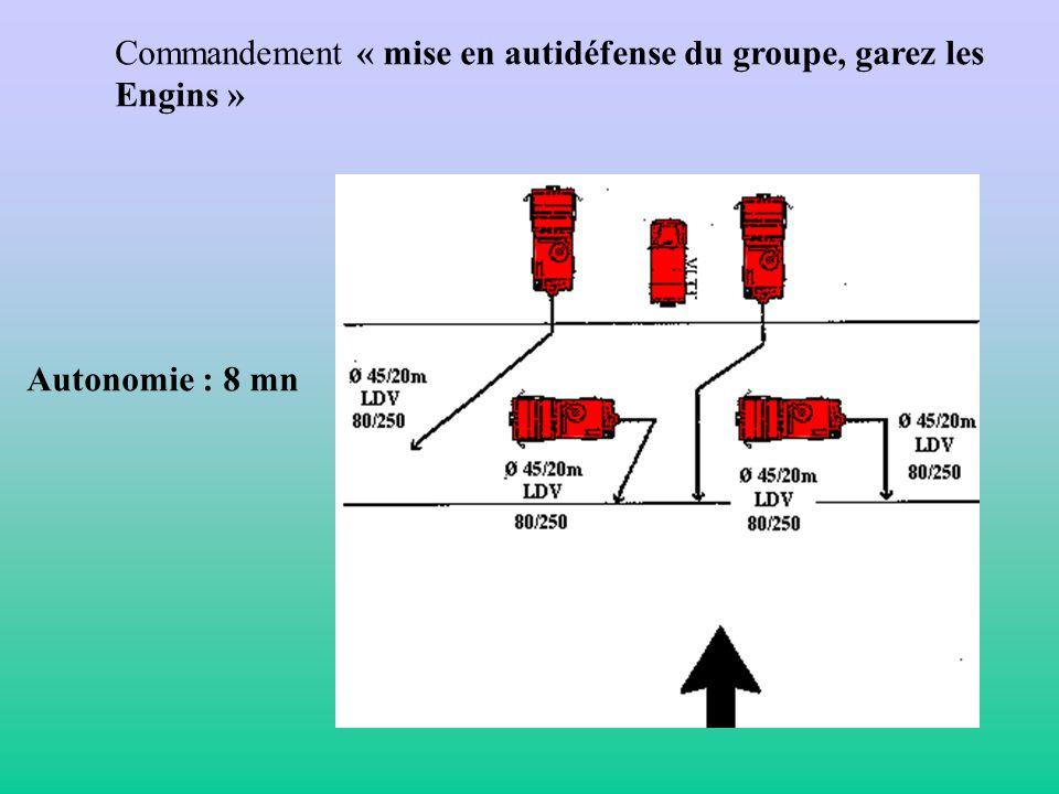 II. Lautodéfense du groupre. Lors dune phase de transit, le groupe peut être pris et bloqué par le feu sur une piste. Il appartient au Chef de groupe