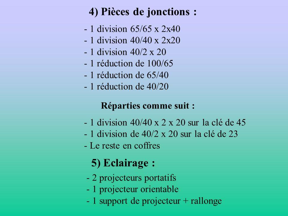 2) Alimentation - 1 tuyau Ø110/10m ou 2 Ø110/5m - 4 aspiraux de Ø100 - 1 raccord filtre - 1 flotteur + 1 crépine de 100 3) Lances - 1 lance de 65/18 o