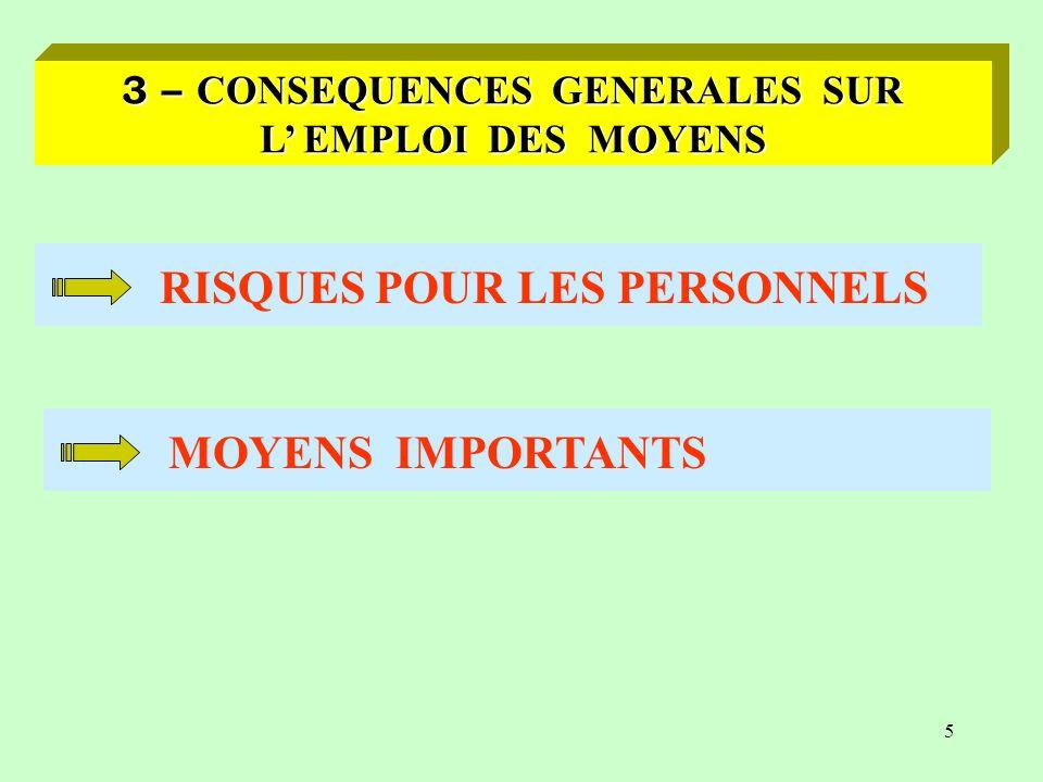 5 RISQUES POUR LES PERSONNELS 3 – CONSEQUENCES GENERALES SUR L EMPLOI DES MOYENS MOYENS IMPORTANTS