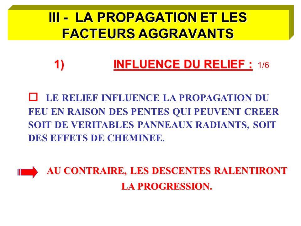 III - LA PROPAGATION ET LES FACTEURS AGGRAVANTS 1)INFLUENCE DU RELIEF : 1)INFLUENCE DU RELIEF : 1/6 LE RELIEF INFLUENCE LA PROPAGATION DU FEU EN RAISON DES PENTES QUI PEUVENT CREER SOIT DE VERITABLES PANNEAUX RADIANTS, SOIT DES EFFETS DE CHEMINEE.