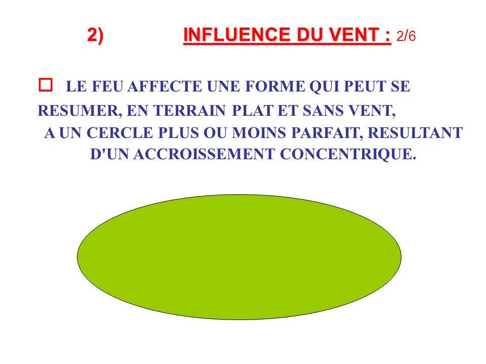 2)INFLUENCE DU VENT : 2)INFLUENCE DU VENT : 2 / 6 LE FEU AFFECTE UNE FORME QUI PEUT SE RESUMER, EN TERRAIN PLAT ET SANS VENT, A UN CERCLE PLUS OU MOINS PARFAIT, RESULTANT D UN ACCROISSEMENT CONCENTRIQUE.