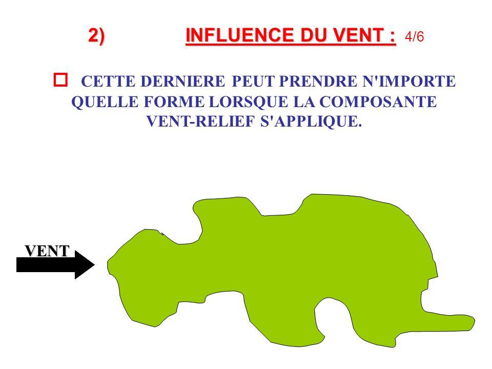 2)INFLUENCE DU VENT : 2)INFLUENCE DU VENT : 3/6 LA COMPOSANTE VENT, EN L'ABSENCE DE RELIEF PARTICULIER, TRANSFORME CE CERCLE EN ELLIPSE. VENT