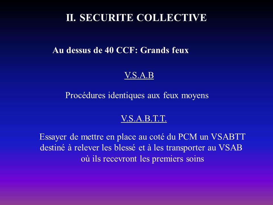 II. SECURITE COLLECTIVE Au dessus de 40 CCF: Grands feux V.S.A.B Procédures identiques aux feux moyens V.S.A.B.T.T. Essayer de mettre en place au coté