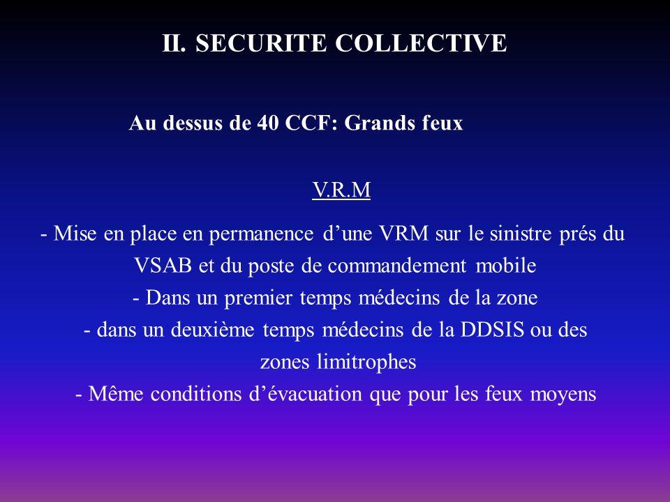 II. SECURITE COLLECTIVE Au dessus de 40 CCF: Grands feux V.R.M - Mise en place en permanence dune VRM sur le sinistre prés du VSAB et du poste de comm