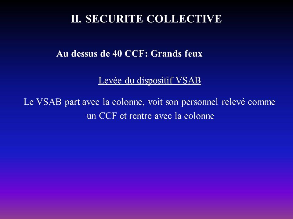 II. SECURITE COLLECTIVE Au dessus de 40 CCF: Grands feux Levée du dispositif VSAB Le VSAB part avec la colonne, voit son personnel relevé comme un CCF