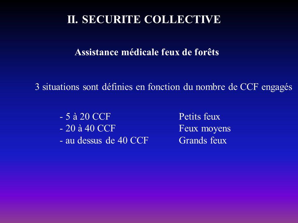 II. SECURITE COLLECTIVE Assistance médicale feux de forêts 3 situations sont définies en fonction du nombre de CCF engagés - 5 à 20 CCFPetits feux - 2