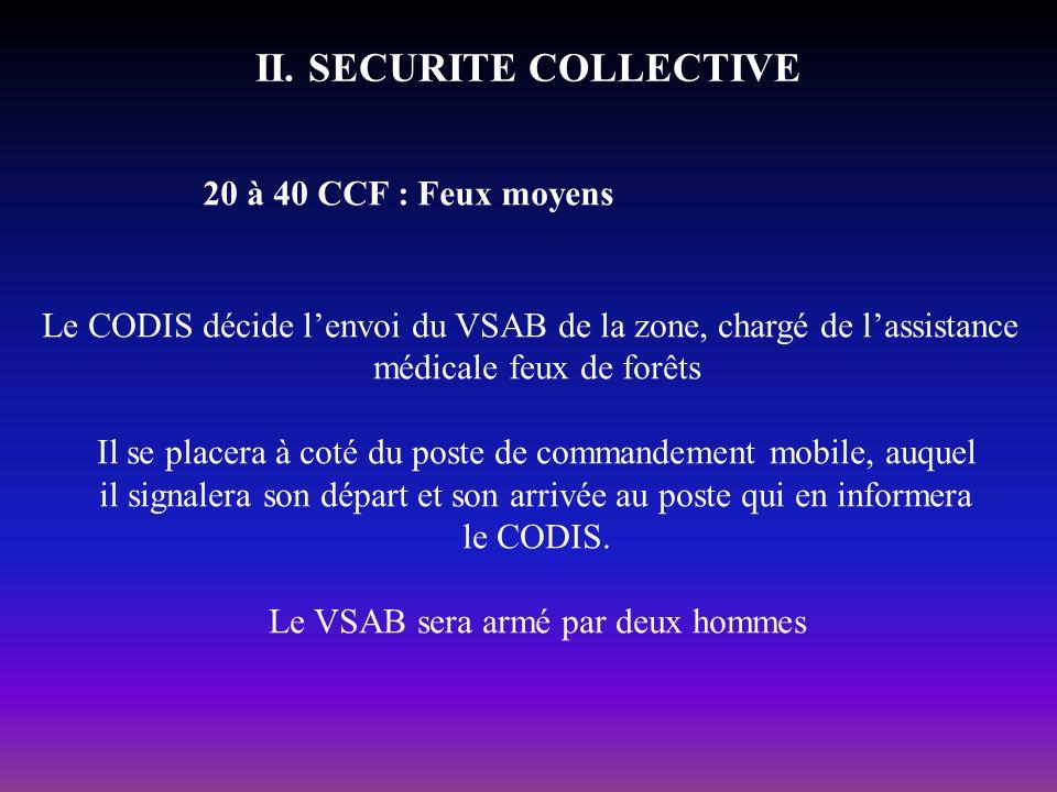 II. SECURITE COLLECTIVE 20 à 40 CCF : Feux moyens Le CODIS décide lenvoi du VSAB de la zone, chargé de lassistance médicale feux de forêts Il se place