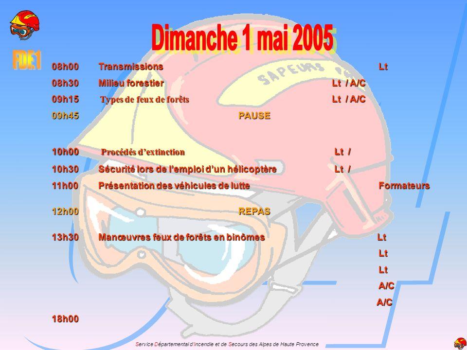 Service Départemental dIncendie et de Secours des Alpes de Haute Provence 08h00TransmissionsLt 08h30Milieu forestierLt / A/C 09h15 Types de feux de forêts Lt / A/C 09h45PAUSE 10h00 Procédés dextinction Lt / 10h30Sécurité lors de lemploi dun hélicoptère Lt / 11h00Présentation des véhicules de lutteFormateurs 12h00REPAS 13h30Manœuvres feux de forêts en binômes Lt LtLtA/C A/C A/C18h00