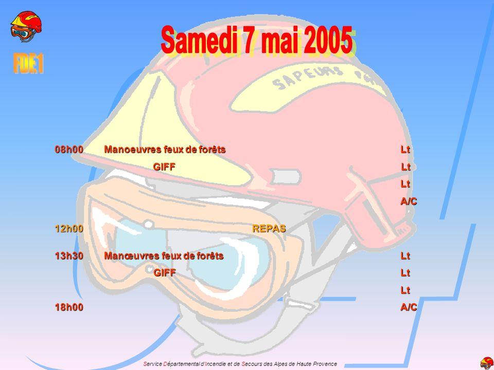 Service Départemental dIncendie et de Secours des Alpes de Haute Provence 08h00Manoeuvres feux de forêtsLt GIFF Lt GIFF Lt Lt LtA/C 12h00REPAS 13h30Manœuvres feux de forêtsLt GIFFLt Lt Lt 18h00A/C