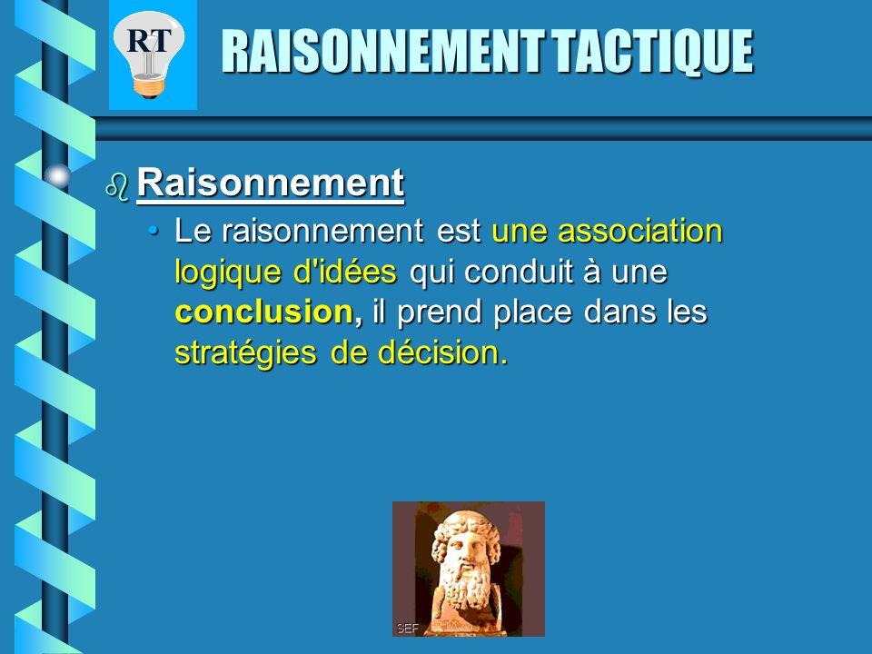 RT Objectif opérationnel L e CHEF DE GROUPE doit être capable de raisonner devant une situation.