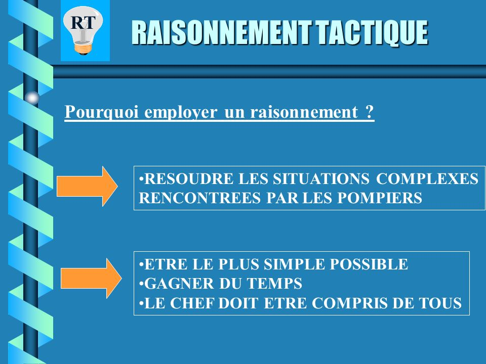 RT RAISONNEMENT TACTIQUE b Tactique Technique ou science consistant à diriger une bataille (intervention) (intervention) en combinant par la manœuvre