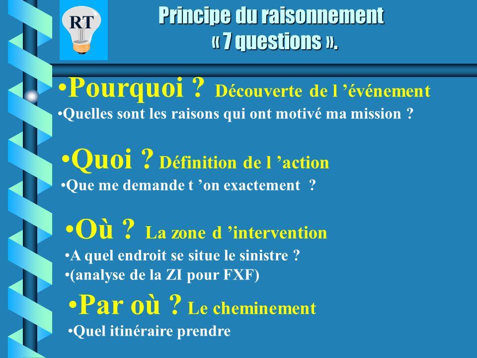 RT Position du raisonnement tactique dans l opération Acquisition des données opérationnelles Ordre de mission Renseignements divers Reconnaissance Ra
