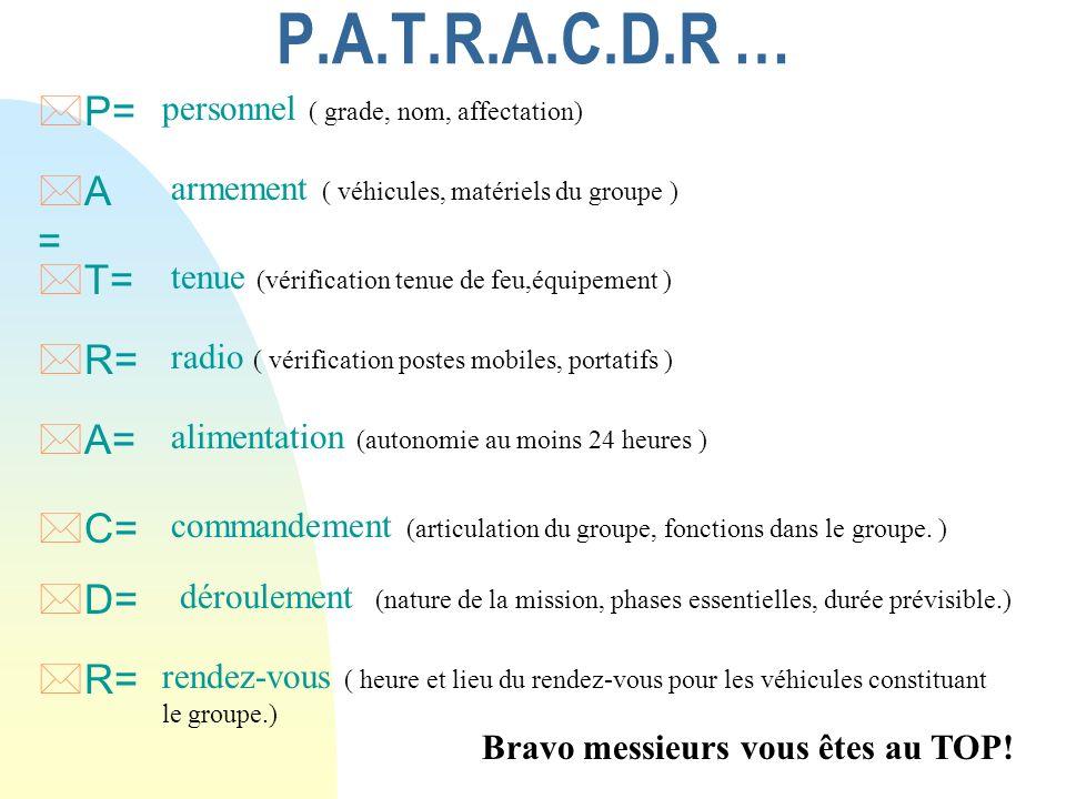 P.A.T.R.A.C.D.R … *P= Bravo messieurs vous êtes au TOP.