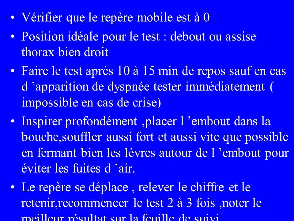 Vérifier que le repère mobile est à 0 Position idéale pour le test : debout ou assise thorax bien droit Faire le test après 10 à 15 min de repos sauf