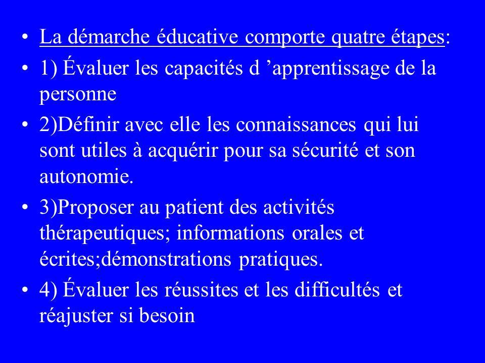 La démarche éducative comporte quatre étapes: 1) Évaluer les capacités d apprentissage de la personne 2)Définir avec elle les connaissances qui lui so