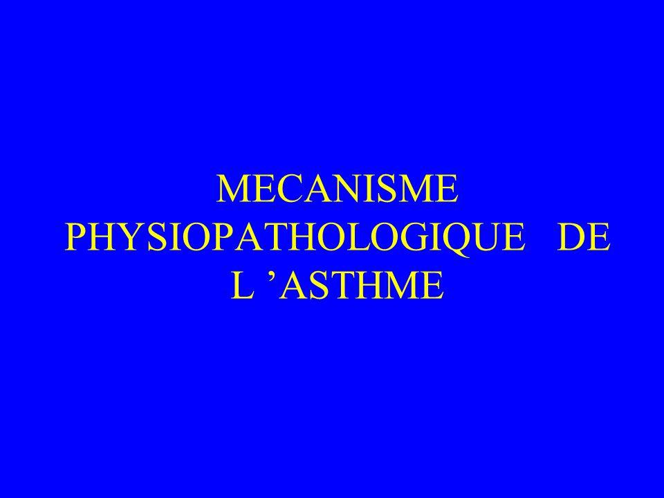 MECANISME PHYSIOPATHOLOGIQUE DE L ASTHME