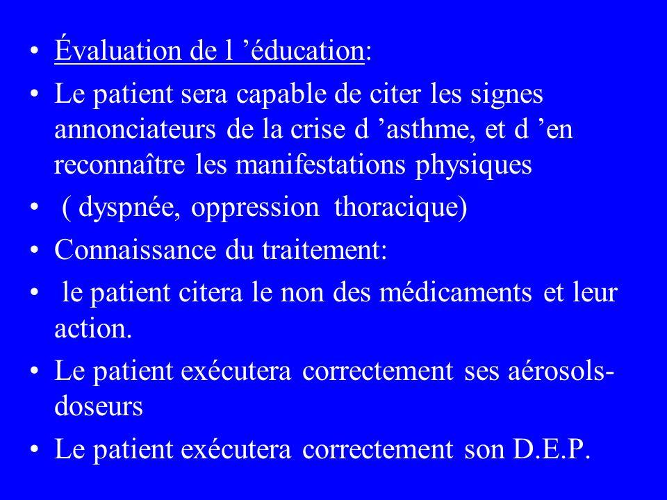 Évaluation de l éducation: Le patient sera capable de citer les signes annonciateurs de la crise d asthme, et d en reconnaître les manifestations phys