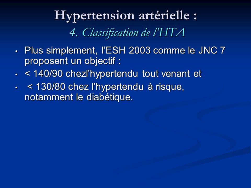 Hypertension artérielle : 4. Classification de lHTA Plus simplement, lESH 2003 comme le JNC 7 proposent un objectif : Plus simplement, lESH 2003 comme