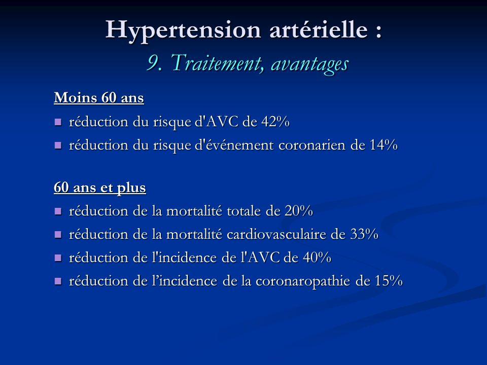 Hypertension artérielle : 9. Traitement, avantages Moins 60 ans réduction du risque d'AVC de 42% réduction du risque d'AVC de 42% réduction du risque