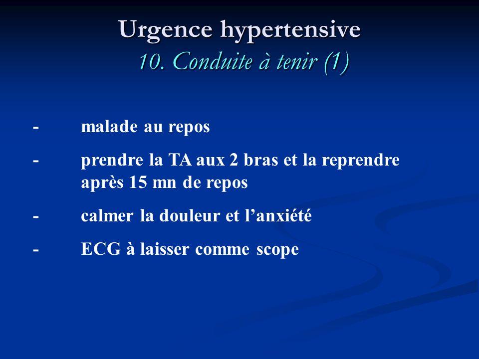- malade au repos - prendre la TA aux 2 bras et la reprendre après 15 mn de repos - calmer la douleur et lanxiété - ECG à laisser comme scope Urgence