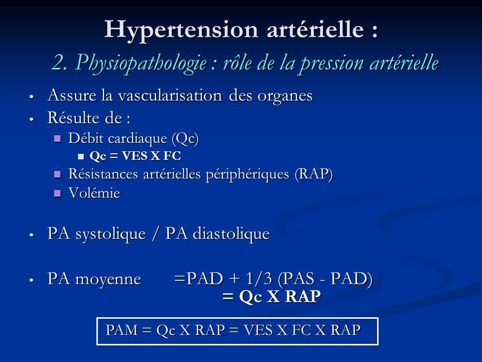 Hypertension artérielle : 2. Physiopathologie : rôle de la pression artérielle Assure la vascularisation des organes Assure la vascularisation des org