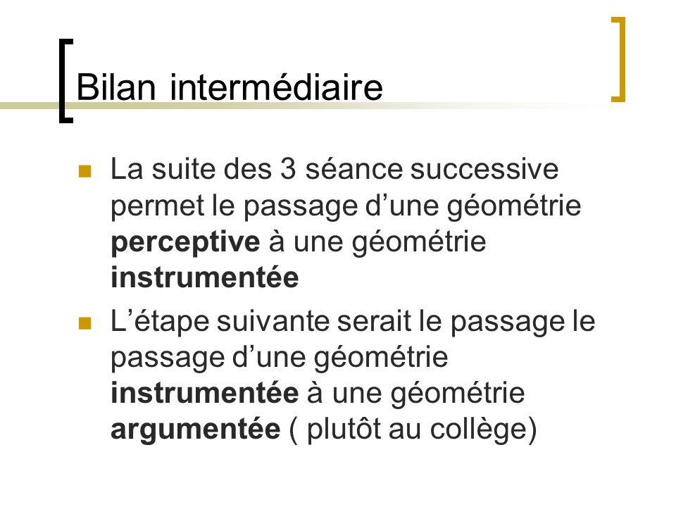 Bilan intermédiaire La suite des 3 séance successive permet le passage dune géométrie perceptive à une géométrie instrumentée Létape suivante serait l