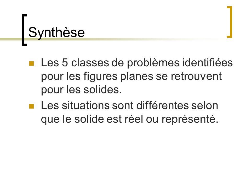Synthèse Les 5 classes de problèmes identifiées pour les figures planes se retrouvent pour les solides. Les situations sont différentes selon que le s