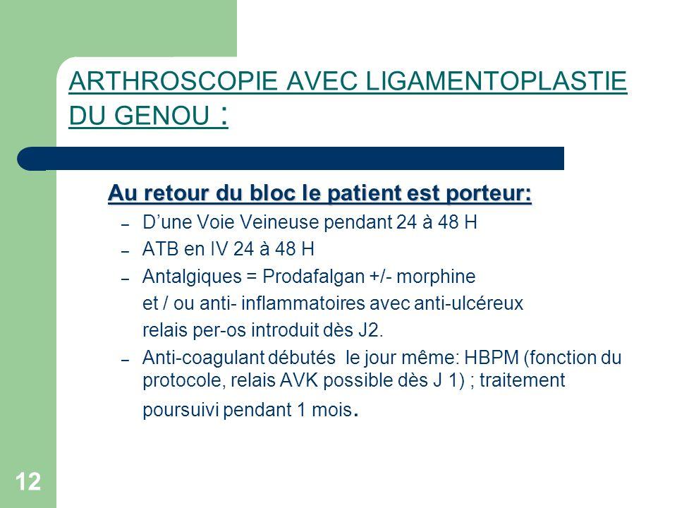 12 ARTHROSCOPIE AVEC LIGAMENTOPLASTIE DU GENOU : Au retour du bloc le patient est porteur: – Dune Voie Veineuse pendant 24 à 48 H – ATB en IV 24 à 48