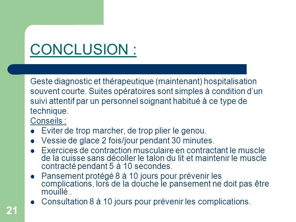 21 CONCLUSION : Geste diagnostic et thérapeutique (maintenant) hospitalisation souvent courte. Suites opératoires sont simples à condition dun suivi a