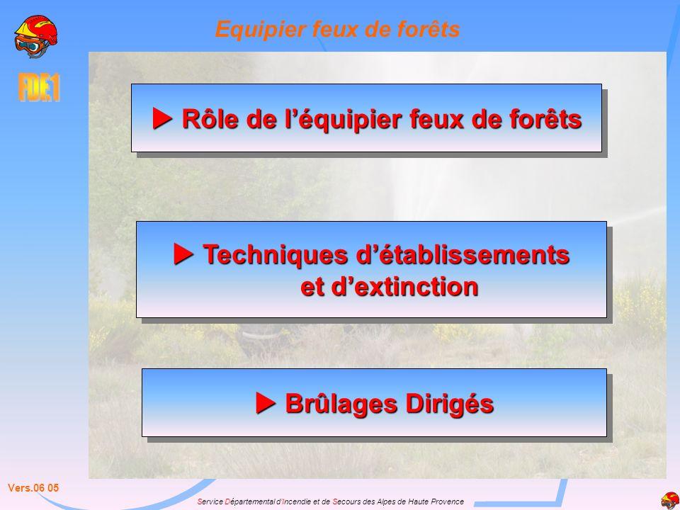 Service Départemental dIncendie et de Secours des Alpes de Haute Provence Rôle de léquipier feux de forêts Rôle de léquipier feux de forêts Rôle de lé
