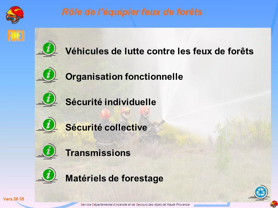 Service Départemental dIncendie et de Secours des Alpes de Haute Provence Rôle de léquipier feux de forêts Matériels de forestage Sécurité collective