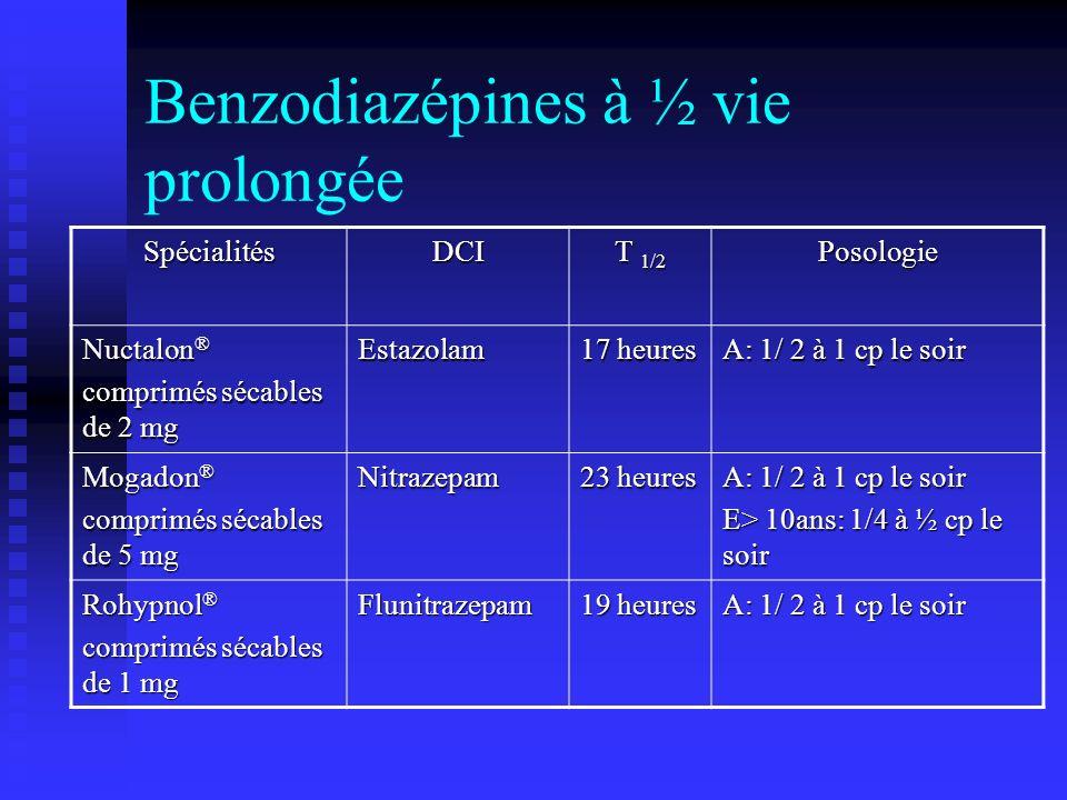Benzodiazépines à ½ vie prolongée SpécialitésDCI T 1/2 Posologie Nuctalon ® comprimés sécables de 2 mg Estazolam 17 heures A: 1/ 2 à 1 cp le soir Mogadon ® comprimés sécables de 5 mg Nitrazepam 23 heures A: 1/ 2 à 1 cp le soir E> 10ans: 1/4 à ½ cp le soir Rohypnol ® comprimés sécables de 1 mg Flunitrazepam 19 heures A: 1/ 2 à 1 cp le soir